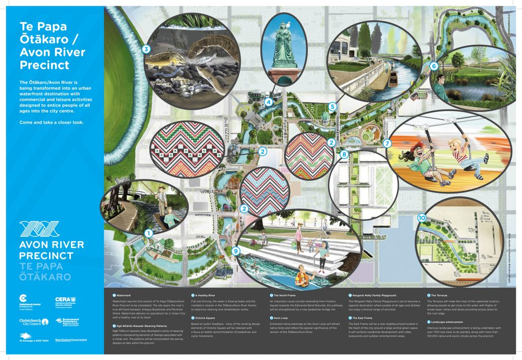 Poster 2, future plans for the river. CERA, 2015