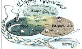 """Biz Presentation """"Map""""- Regenerate Christchurch"""