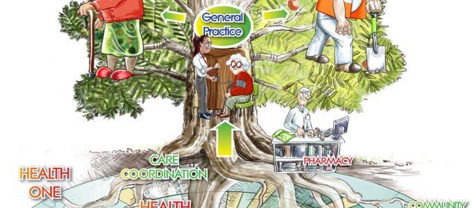CDHB Canterbury District Health Board TREE